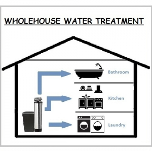 wholehouse2